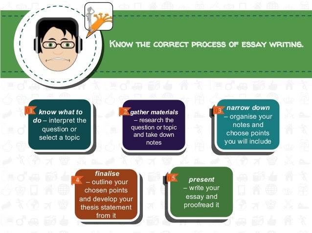 how to improve your essay writing skills 8 know the correct process of essay writing