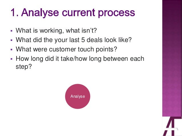 ▪ What is working, what isn't? ▪ What did the your last 5 deals look like? ▪ What were customer touch points? ▪ How long d...