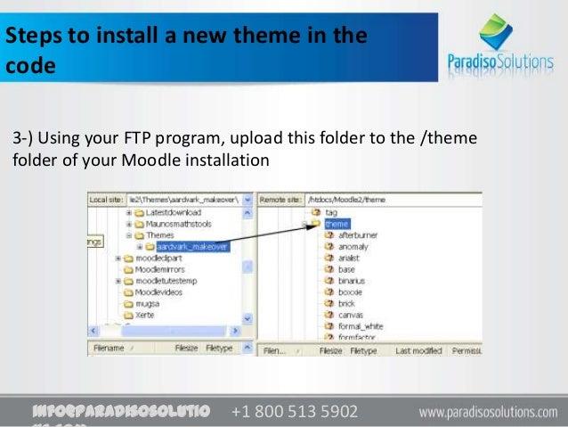 Unix / Linux - File Permission / Access Modes