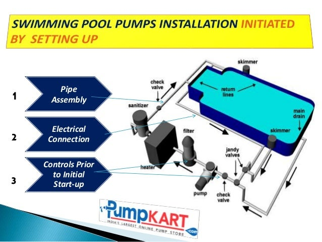 How To Install Pool Pumps Installation Of Swimming Pool