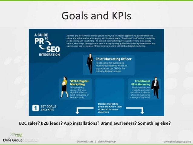 Goals and KPIs  B2C sales? B2B leads? App installations? Brand awareness? Something else?