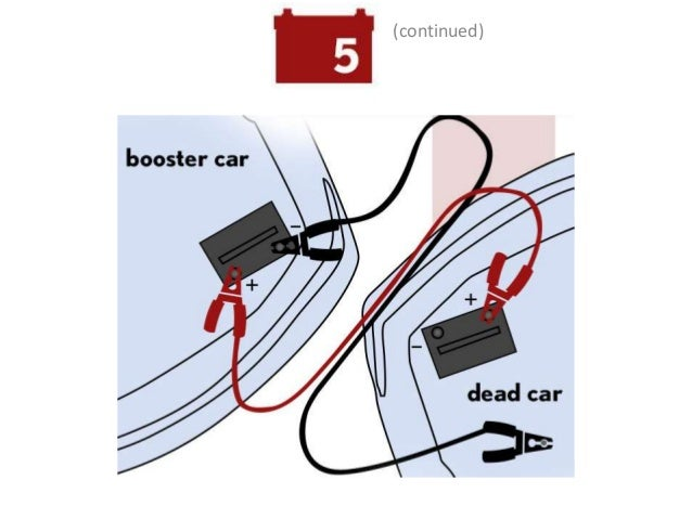 Boosting Car Battery Steps