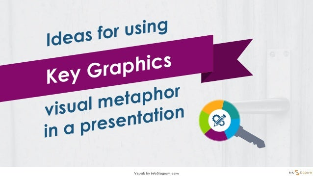 How to creatively use key graphics? Key can be used as a metaphor in several cases. It's not only about unlocking, but als...