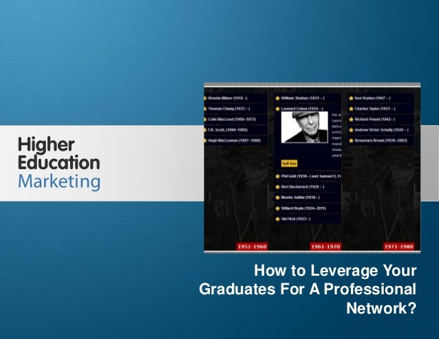 How to Leverage Your Graduates For A Professional Network?  How to Leverage Your Graduates For A Professional Network? Sli...