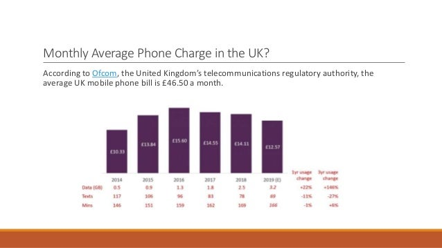 How to lower cell phone bill in 2021 Slide 2