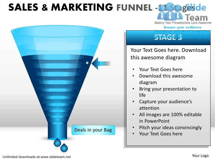 How To Make 11 Stage Editable Conversion Strategy Funnel