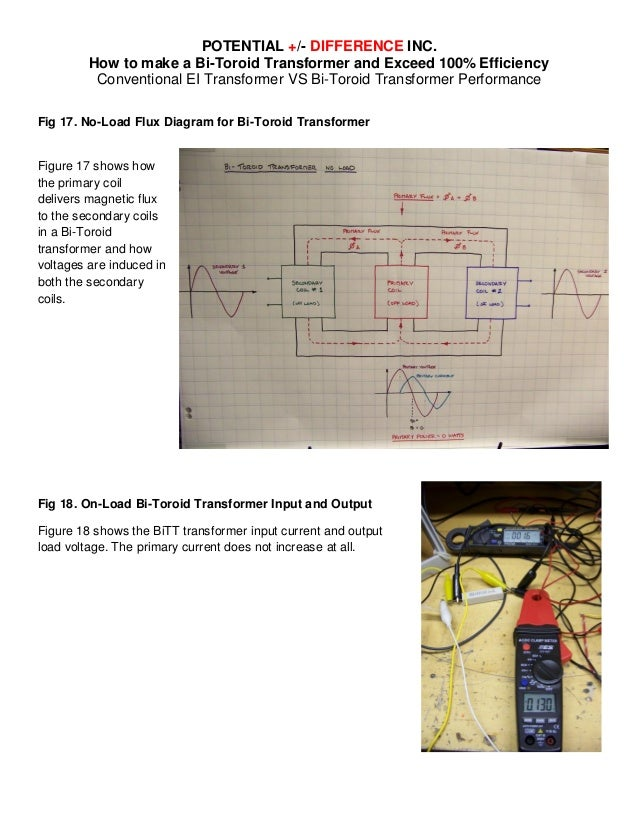 Toroidal Transformer Wiring Diagram : Phase wiring diagram for frequency converters