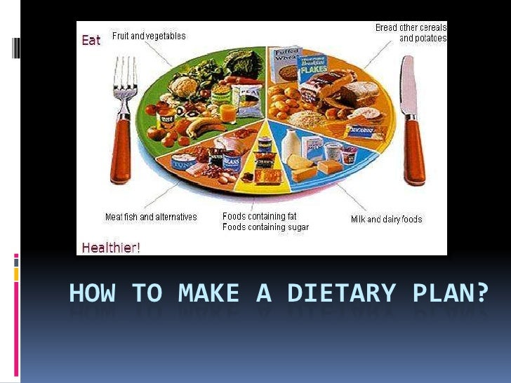 HOW TO MAKE A DIETARY PLAN?