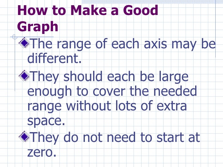 how to make a good graph