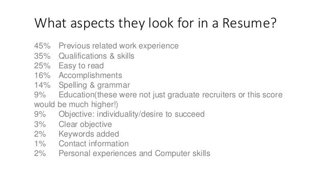 How To Get A Good Resume