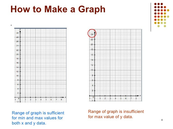 How to make a graph - photo#14