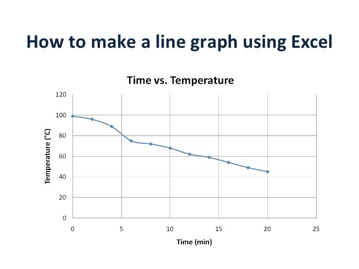 how to graph in excel