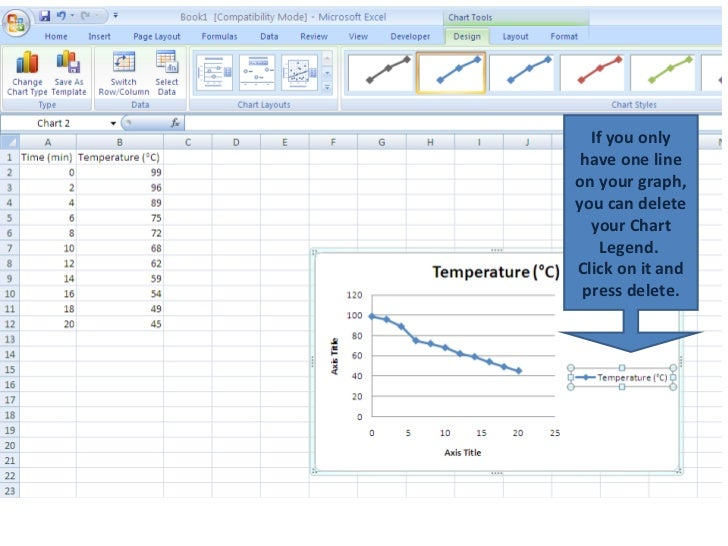 How to create a line graph from excel spreadsheet