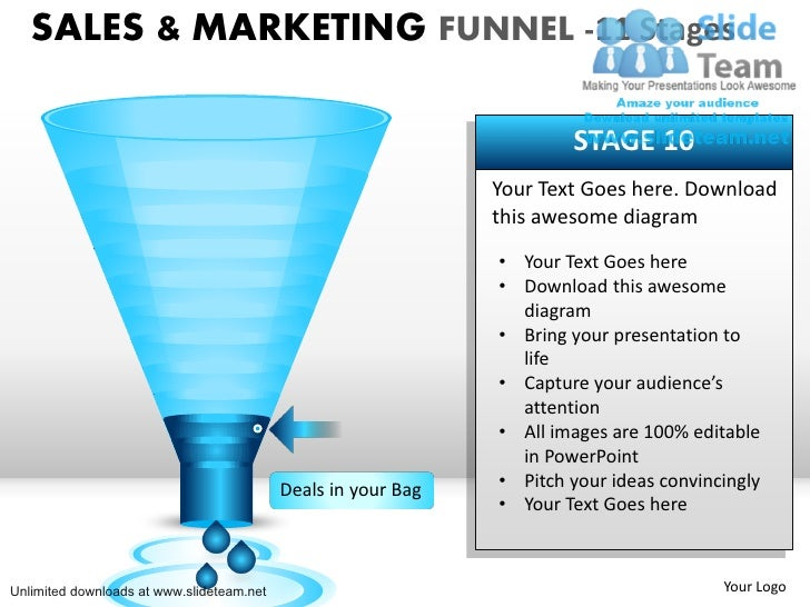 SALES & MARKETING FUNNEL -11 Stages                                                                       STAGE 10        ...