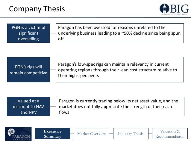 How to make a stock pitch overview industry thesis 13 maxwellsz
