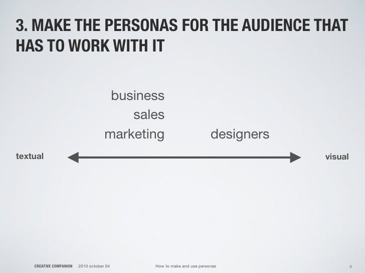 3. MAKE THE PERSONAS FOR THE AUDIENCE THAT HAS TO WORK WITH IT                                        business            ...