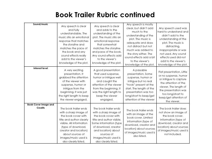 How To Make A Book Trailer : How to make book trailers