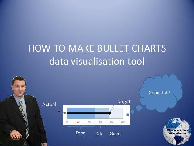 HOW TO MAKE BULLET CHARTS data visualisation tool Poor Ok Good Target Actual Good Job!