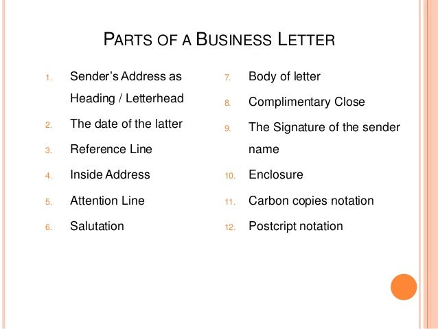 How to make business letter 2