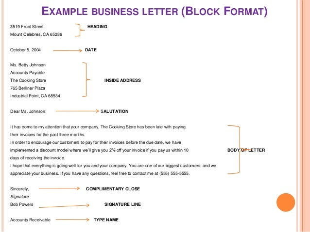 How To Make Business Letter