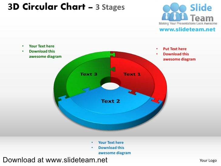 3D Circular Chart – 3 Stages     •   Your Text here                                                 •   Put Text here     ...