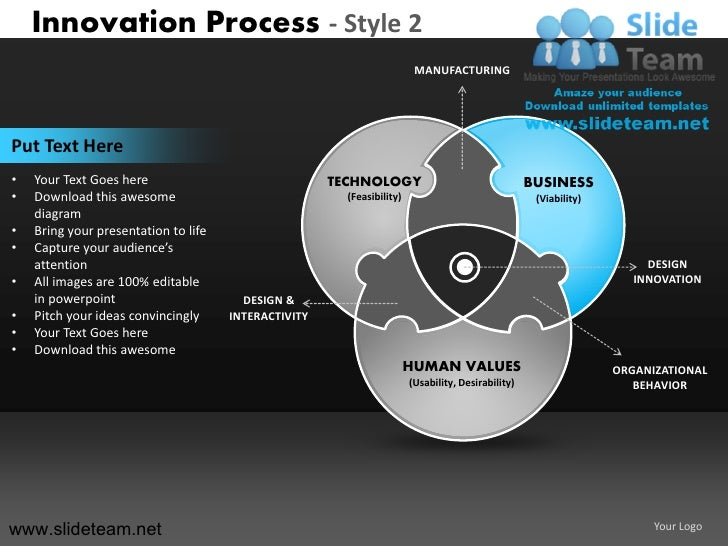 How to make create innovation decision making new product ...