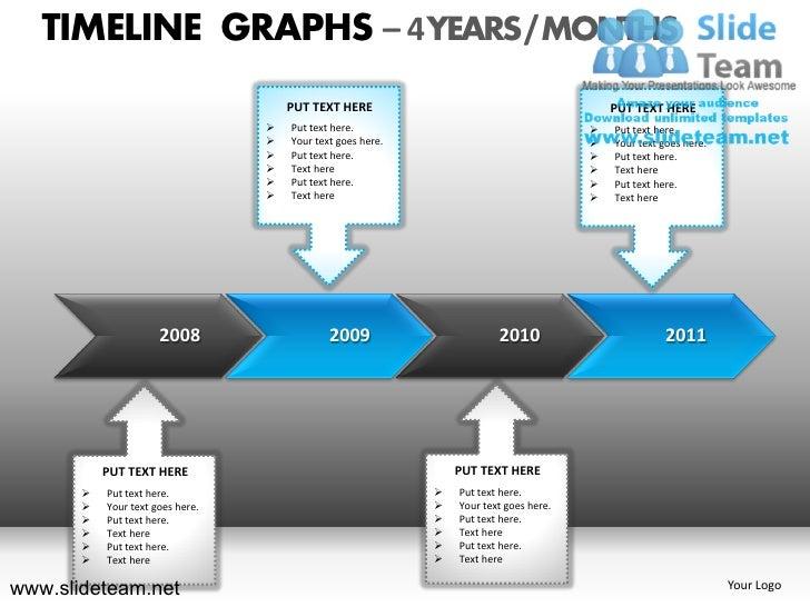 how to make timeline ppt