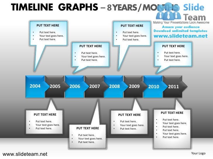 how to create timeline on powerpoint