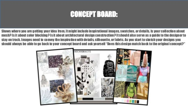 How To Make Fashion Design Portfolio