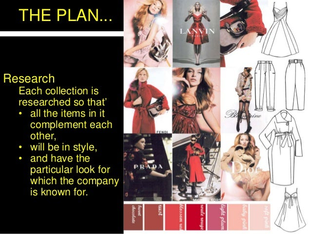 How to make fashion mood board