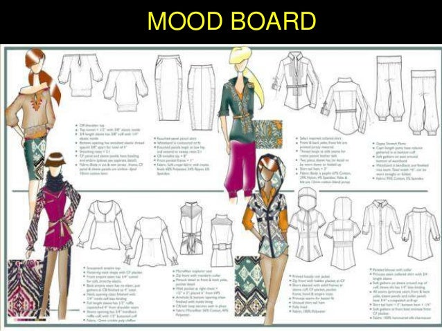 How To Make A Fashion Trend Board