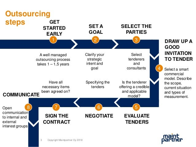 Outsourcing steps 1 GET STARTED EARLY A well managed outsourcing process takes 1 – 1,5 years 2 SET A GOAL Clarify your str...