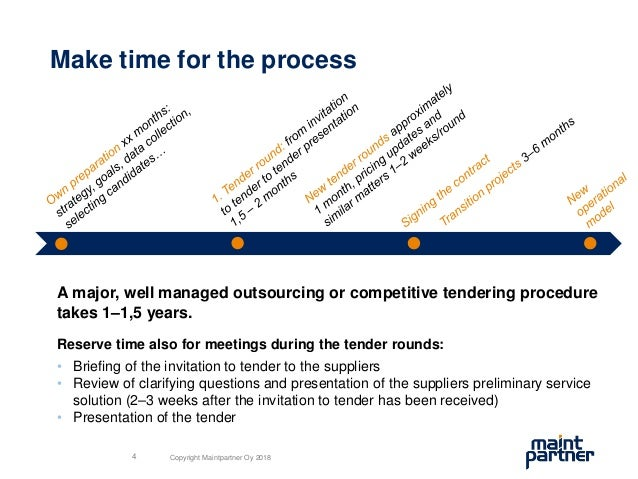 Make time for the process A major, well managed outsourcing or competitive tendering procedure takes 1–1,5 years. Reserve ...