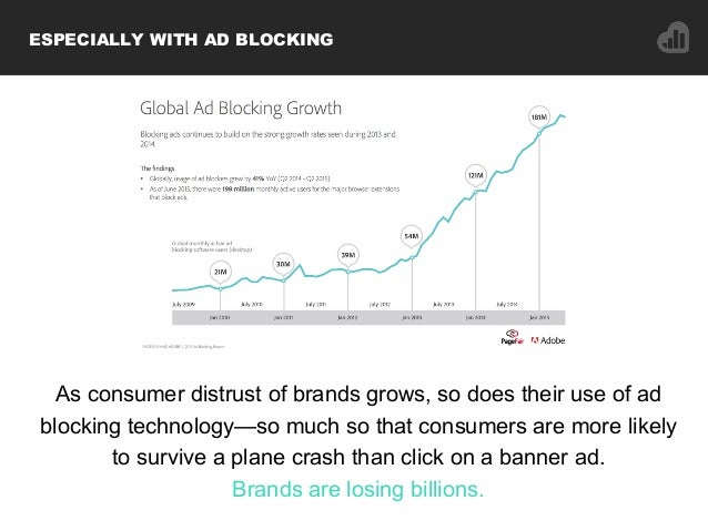 ESPECIALLY WITH AD BLOCKING As consumer distrust of brands grows, so does their use of ad blocking technology—so much so t...