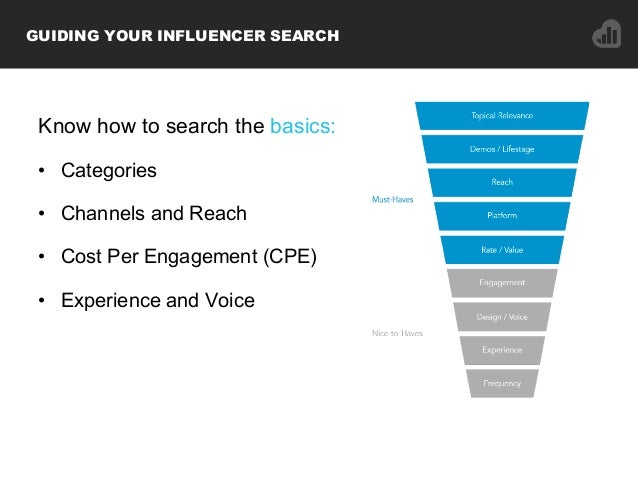 Know how to search the basics: • Categories • Channels and Reach • Cost Per Engagement (CPE) • Experience and Voice GU...