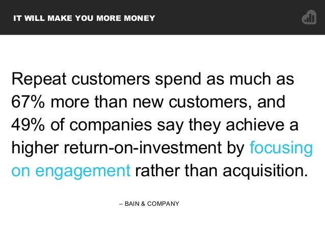 Repeat customers spend as much as 67% more than new customers, and 49% of companies say they achieve a higher return-on-in...