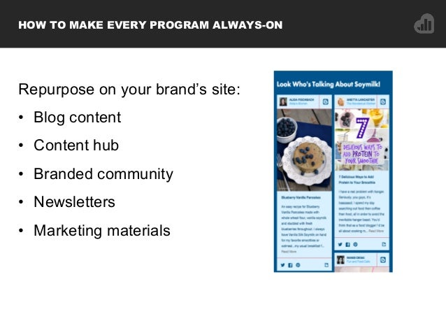Repurpose on your brand's site: • Blog content • Content hub • Branded community • Newsletters • Marketing materials ...