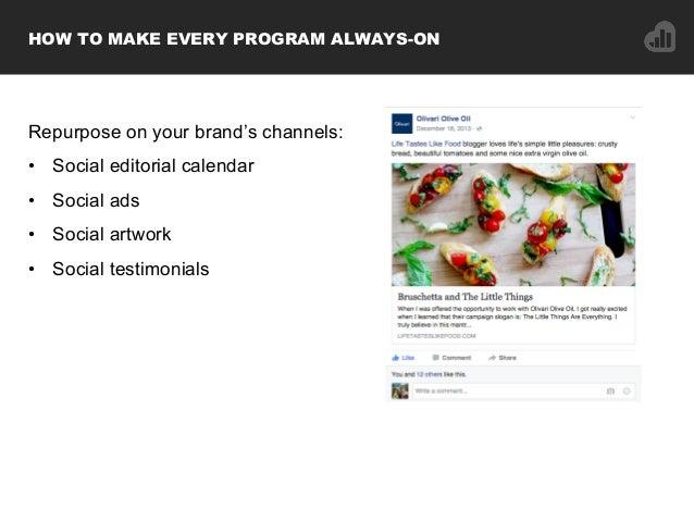 Repurpose on your brand's channels: • Social editorial calendar • Social ads • Social artwork • Social testimonials HO...