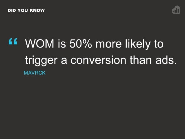"""DID YOU KNOW """" WOM is 50% more likely to trigger a conversion than ads. MAVRCK"""