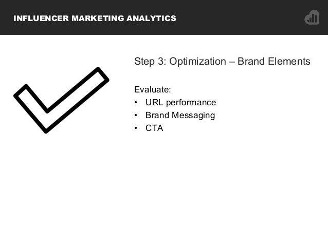 Step 3: Optimization – Brand Elements Evaluate: • URL performance • Brand Messaging • CTA INFLUENCER MARKETING ANALYTICS