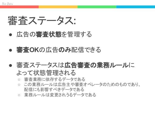 The 審査ステータス: ステータス 配信可否 未審査 × 審査待ち × 審査OK ◯ 審査NG ×