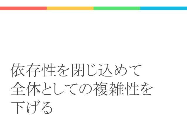 example 2 ユーザー定義オーディエンス (aka. Custom Audience)