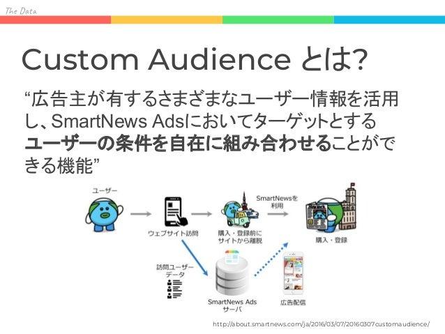 The 例えば: ● A という商品ページを閲覧したことのあ るユーザーにだけ広告を配信したい ● B というアプリを既にダウンロードした ユーザーは除外して広告を配信したい