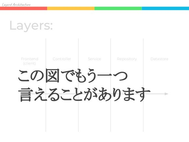 Lay Ar it re Frontend (client) Layers: Controller Service Repository Datastore 右に行く程にパフォーマンスチューニン グの余地が拡がる