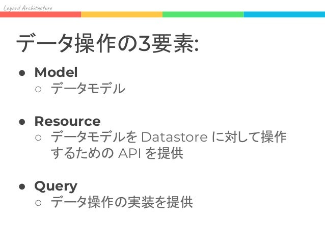Resource Layer QueryQuery Lay Ar it re Resource Layer: ResourceService Query SQL ORM API Call Datastore (Database) Externa...