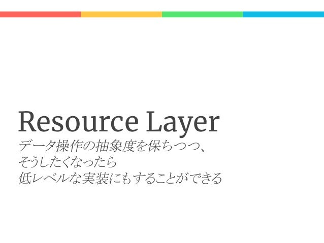 Lay Ar it re Resource ONLY: trait FooResource { def get(id: ID): Seq[Foo] def update(id: ID, foo: Foo): Int } ● Resource の...