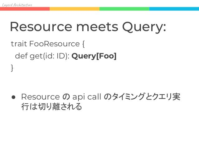 Lay Ar it re Resource meets Query: trait ExUpdateFooQuery extends UpdateQuery[ID] { def withSpecialSomething(): ExUpdateQu...