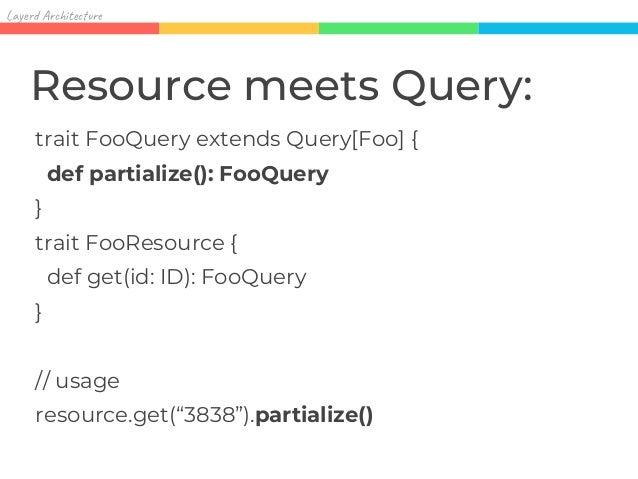 Query データの集合を表すインタフェース表現で クエリの実行結果を抽象化して遅延実行や その他の表現力と拡張性を追加する API 表現に柔軟性と拡張性を持たせつつ、 統一的なインタフェースを提供する