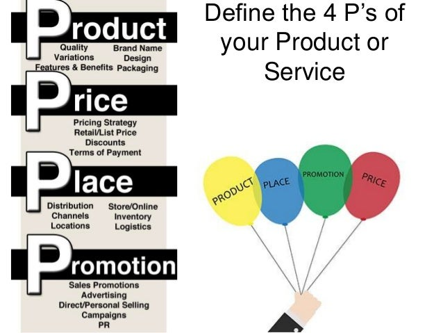 Image result for 4Ps Steps in Marketing
