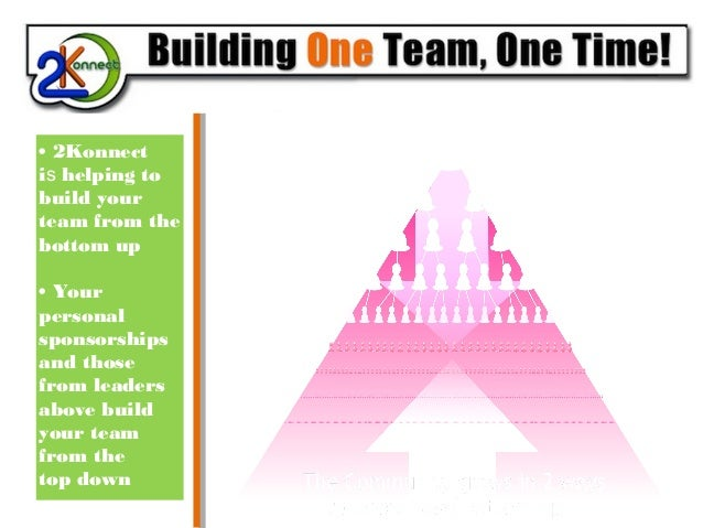 • 2Konnect is helping to build your team from the bottom up • Your personal sponsorships and those from leaders above buil...